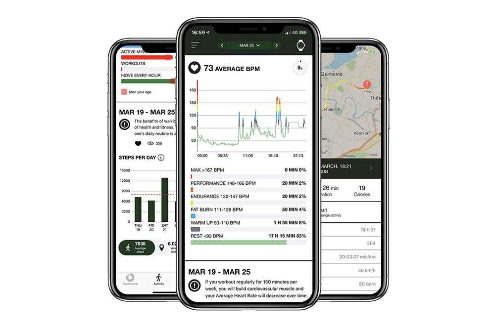 App Frédérique Constant Smartwatch Vitality